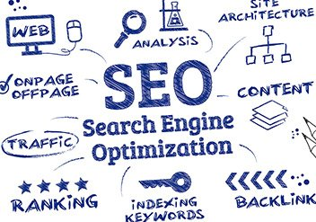 SEO Brisbane discovers The Top 3 Organic Search Listings Get 80% Of The Traffic.